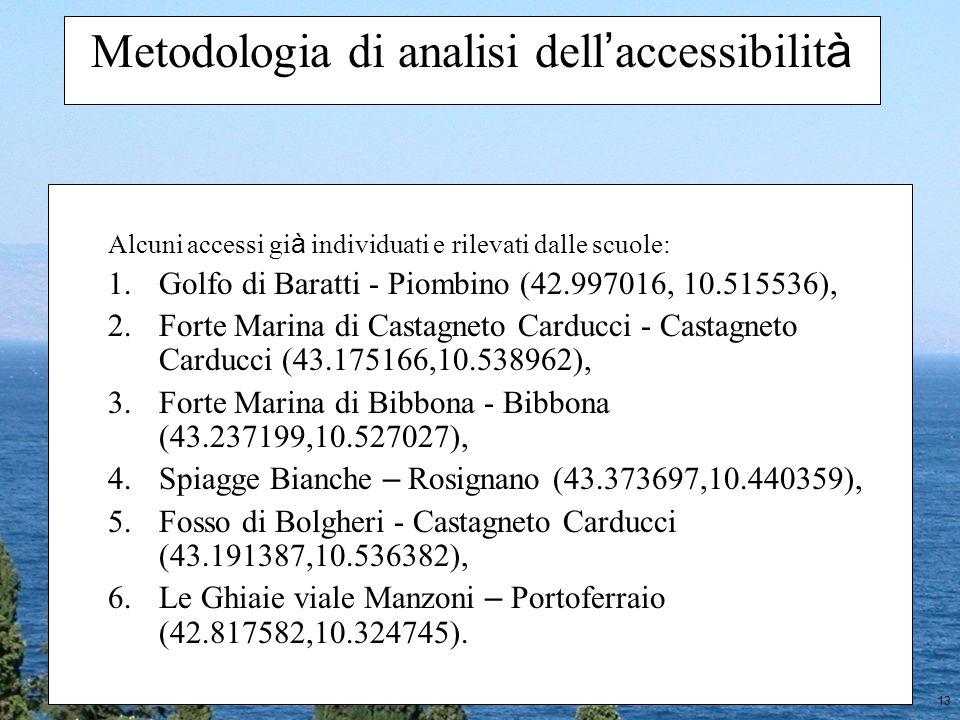 13 Alcuni accessi gi à individuati e rilevati dalle scuole: 1.Golfo di Baratti - Piombino (42.997016, 10.515536), 2.Forte Marina di Castagneto Carducc