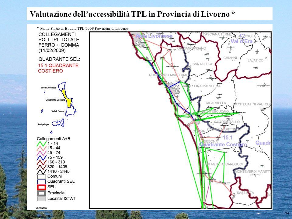 14 Valutazione dellaccessibilità TPL in Provincia di Livorno * * Fonte Piano di Bacino TPL 2009 Provincia di Livorno