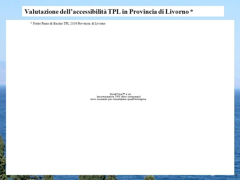 15 Valutazione dellaccessibilità TPL in Provincia di Livorno * * Fonte Piano di Bacino TPL 2009 Provincia di Livorno