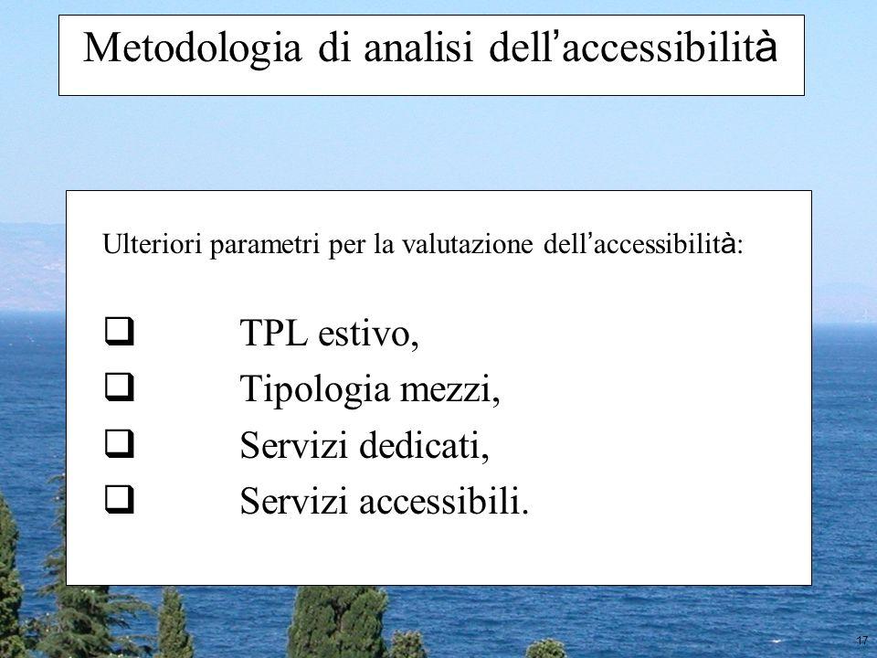 17 Ulteriori parametri per la valutazione dell accessibilit à : TPL estivo, Tipologia mezzi, Servizi dedicati, Servizi accessibili. Metodologia di ana