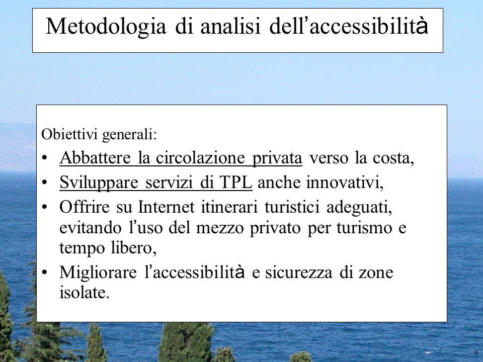 17 Ulteriori parametri per la valutazione dell accessibilit à : TPL estivo, Tipologia mezzi, Servizi dedicati, Servizi accessibili.