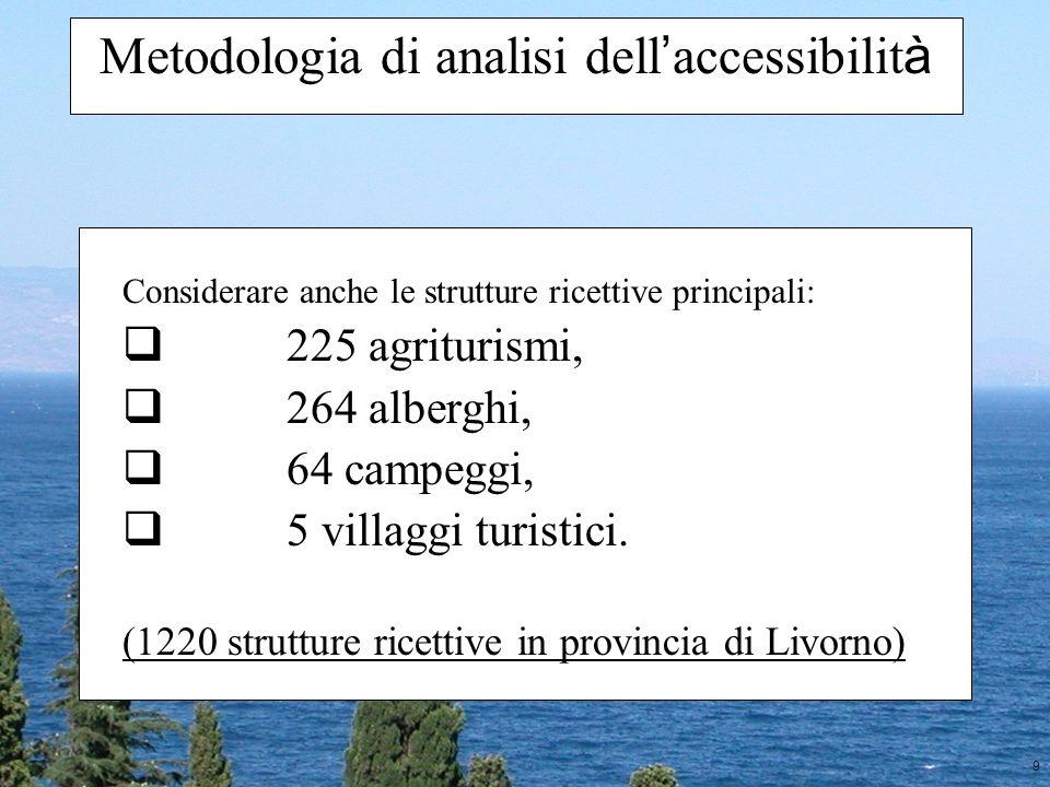 9 Considerare anche le strutture ricettive principali: 225 agriturismi, 264 alberghi, 64 campeggi, 5 villaggi turistici. (1220 strutture ricettive in