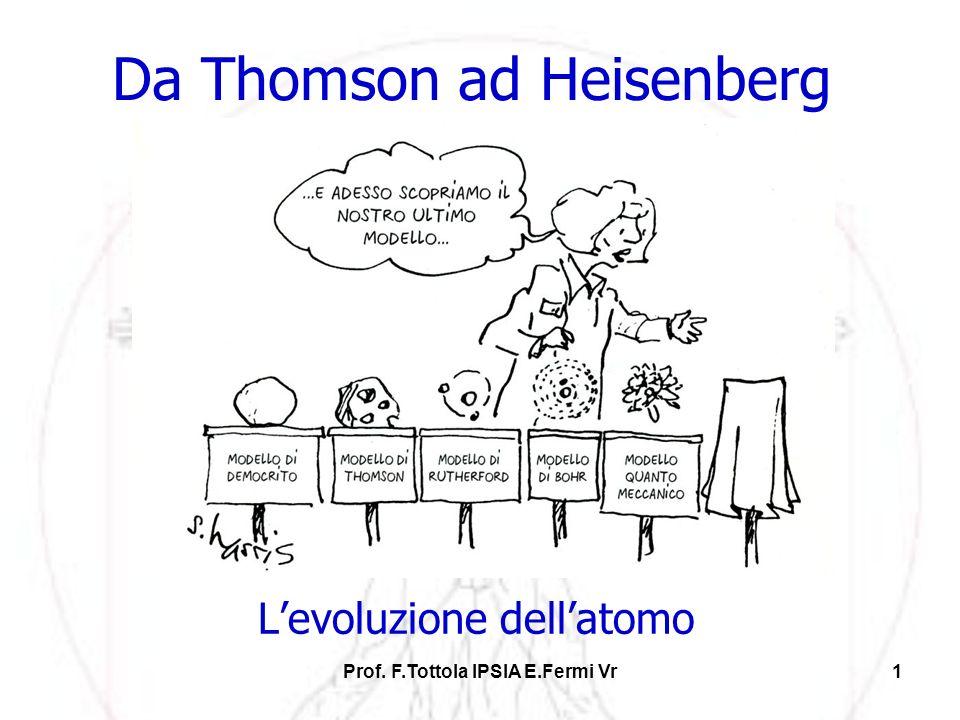 Prof. F.Tottola IPSIA E.Fermi Vr1 Da Thomson ad Heisenberg Levoluzione dellatomo