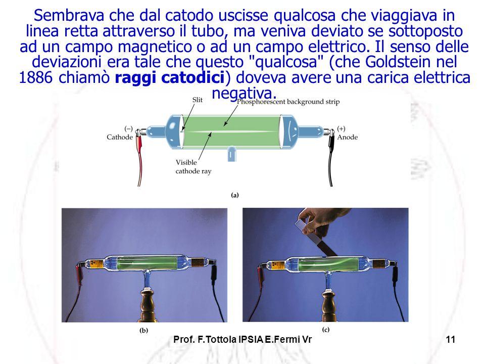 Prof. F.Tottola IPSIA E.Fermi Vr11 Sembrava che dal catodo uscisse qualcosa che viaggiava in linea retta attraverso il tubo, ma veniva deviato se sott