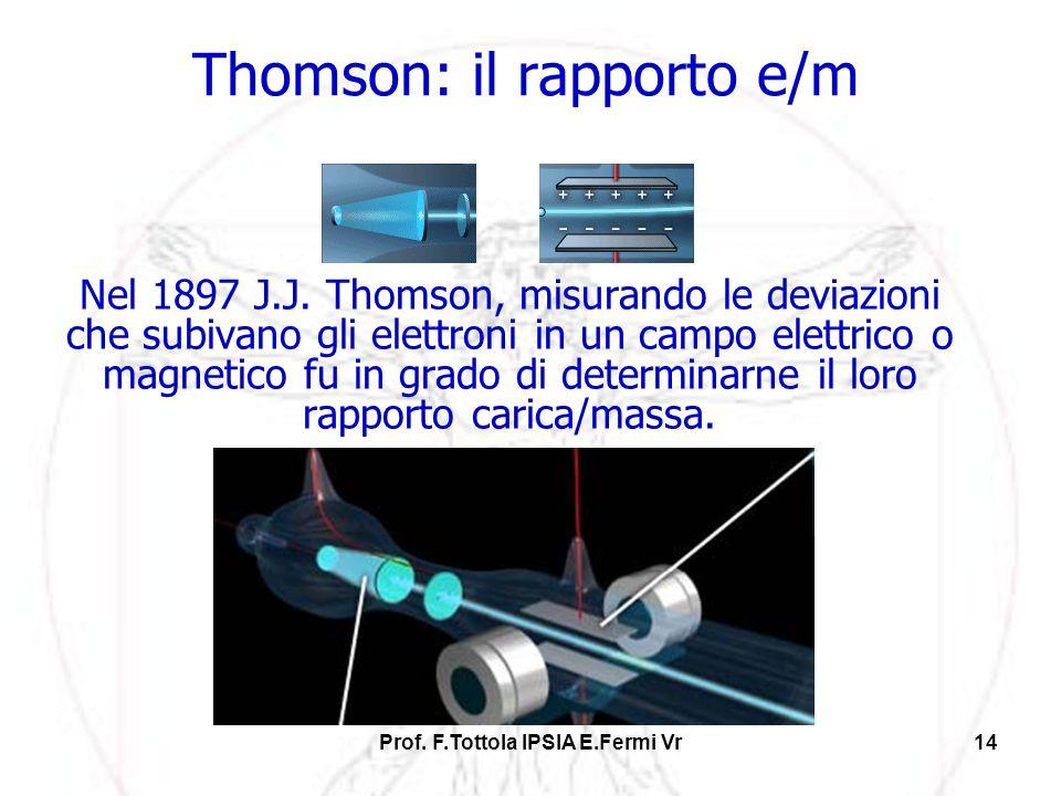 Prof. F.Tottola IPSIA E.Fermi Vr14 Thomson: il rapporto e/m Nel 1897 J.J. Thomson, misurando le deviazioni che subivano gli elettroni in un campo elet