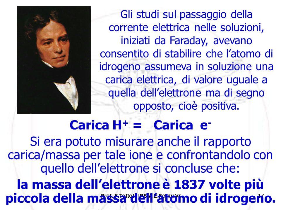 Prof. F.Tottola IPSIA E.Fermi Vr17 Carica H + = Carica e - Si era potuto misurare anche il rapporto carica/massa per tale ione e confrontandolo con qu