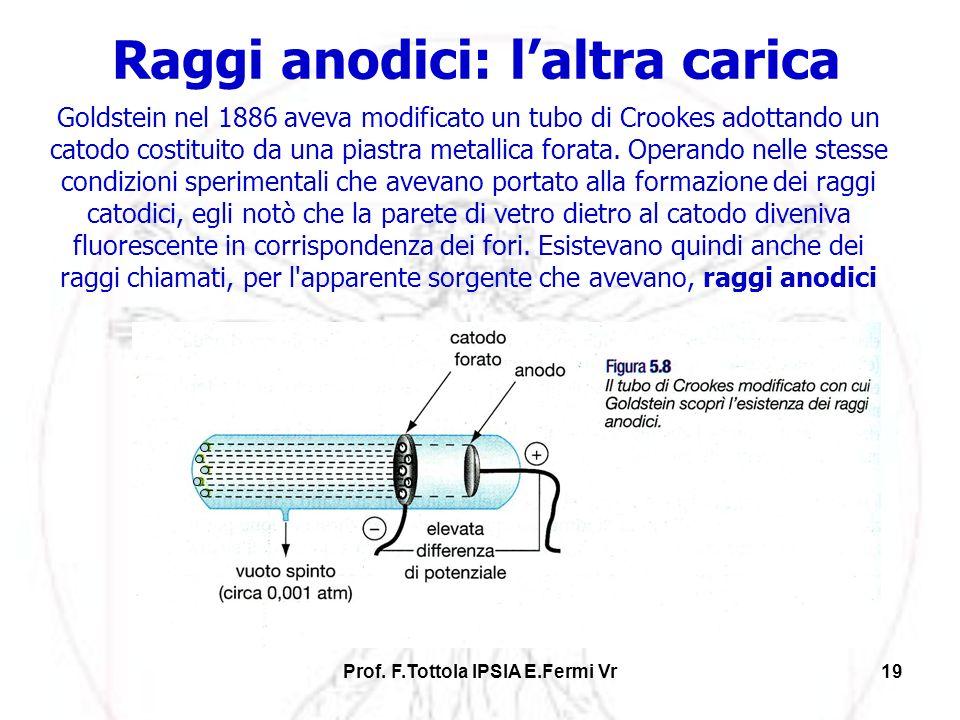 Prof. F.Tottola IPSIA E.Fermi Vr19 Raggi anodici: laltra carica Goldstein nel 1886 aveva modificato un tubo di Crookes adottando un catodo costituito