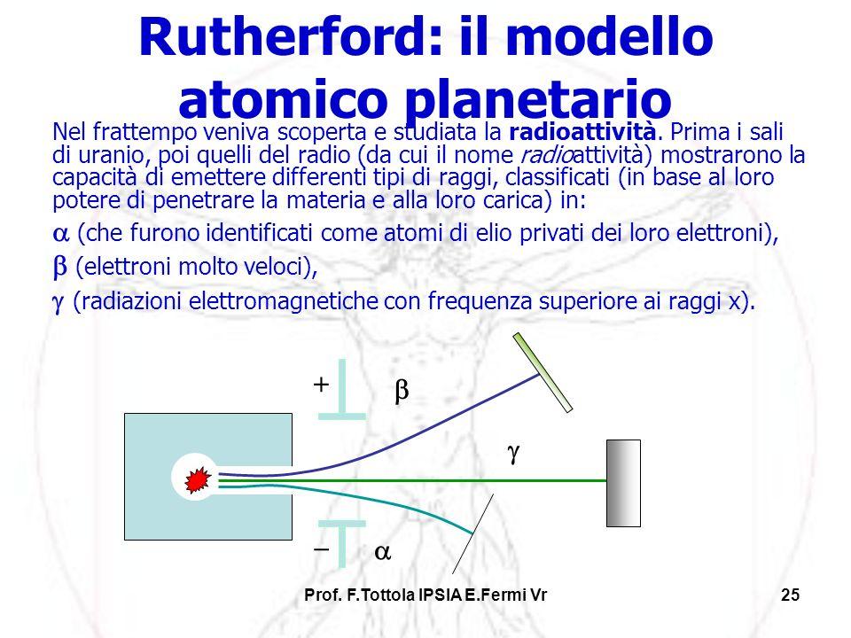 Prof. F.Tottola IPSIA E.Fermi Vr25 Rutherford: il modello atomico planetario Nel frattempo veniva scoperta e studiata la radioattività. Prima i sali d
