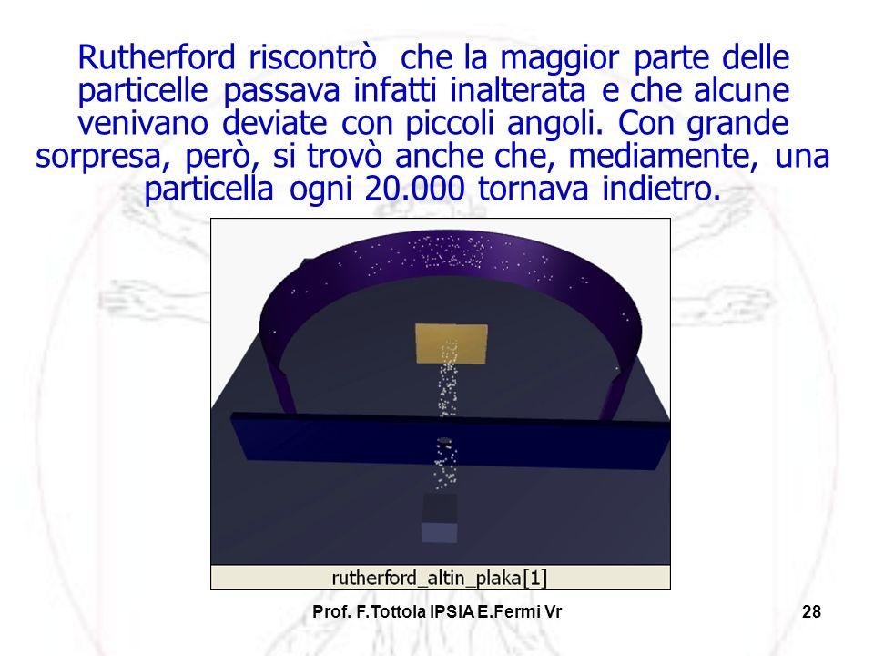 Prof. F.Tottola IPSIA E.Fermi Vr28 Rutherford riscontrò che la maggior parte delle particelle passava infatti inalterata e che alcune venivano deviate