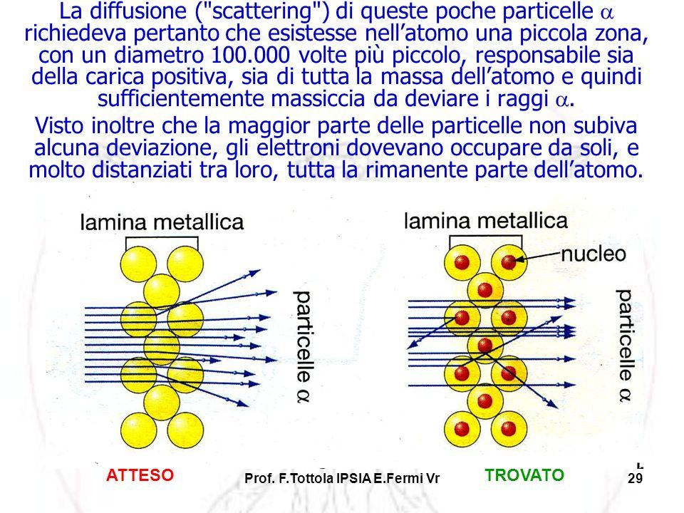 Prof. F.Tottola IPSIA E.Fermi Vr29 La diffusione (