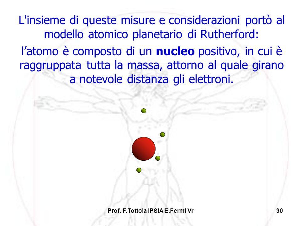 Prof. F.Tottola IPSIA E.Fermi Vr30 L'insieme di queste misure e considerazioni portò al modello atomico planetario di Rutherford: latomo è composto di