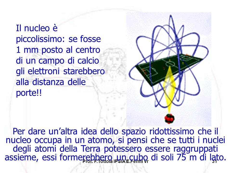 Prof. F.Tottola IPSIA E.Fermi Vr31 Il nucleo è piccolissimo: se fosse 1 mm posto al centro di un campo di calcio gli elettroni starebbero alla distanz