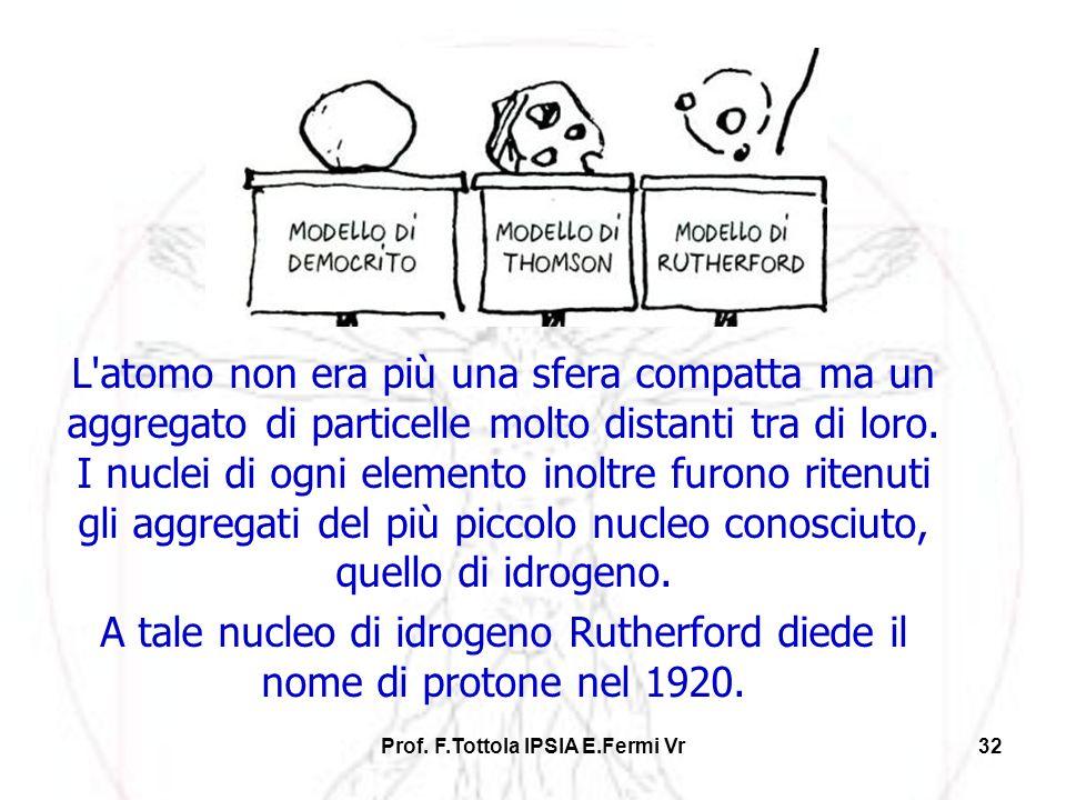 Prof. F.Tottola IPSIA E.Fermi Vr32 L'atomo non era più una sfera compatta ma un aggregato di particelle molto distanti tra di loro. I nuclei di ogni e
