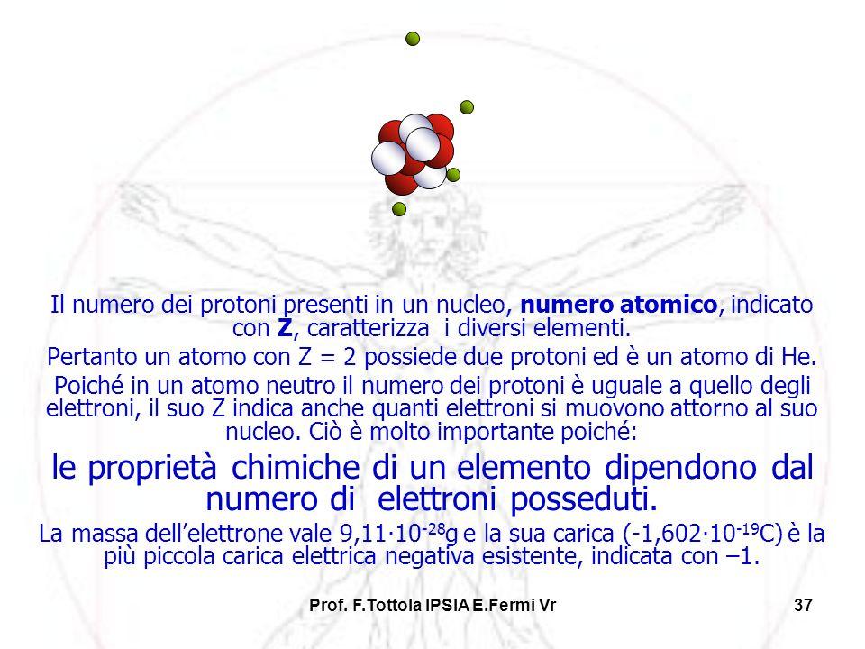 Prof. F.Tottola IPSIA E.Fermi Vr37 Il numero dei protoni presenti in un nucleo, numero atomico, indicato con Z, caratterizza i diversi elementi. Perta