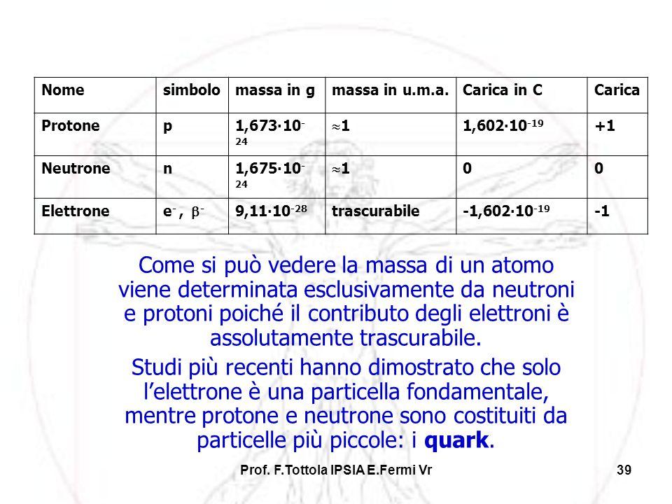 Prof. F.Tottola IPSIA E.Fermi Vr39 Come si può vedere la massa di un atomo viene determinata esclusivamente da neutroni e protoni poiché il contributo