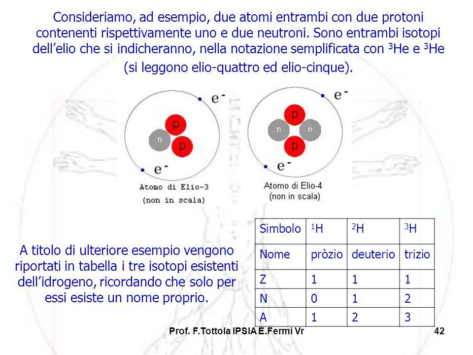 Prof. F.Tottola IPSIA E.Fermi Vr42 Consideriamo, ad esempio, due atomi entrambi con due protoni contenenti rispettivamente uno e due neutroni. Sono en