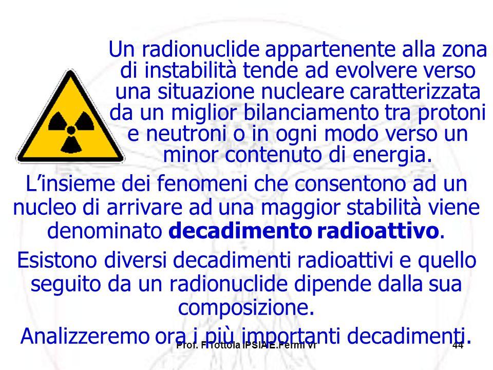 Prof. F.Tottola IPSIA E.Fermi Vr44 Linsieme dei fenomeni che consentono ad un nucleo di arrivare ad una maggior stabilità viene denominato decadimento