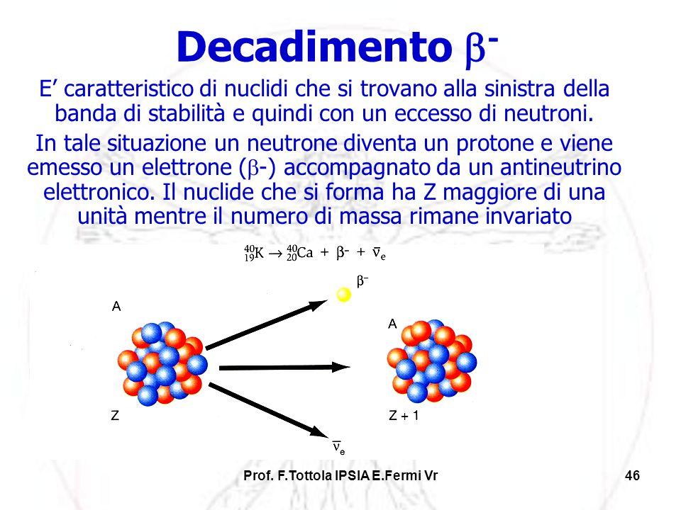 Prof. F.Tottola IPSIA E.Fermi Vr46 Decadimento - E caratteristico di nuclidi che si trovano alla sinistra della banda di stabilità e quindi con un ecc