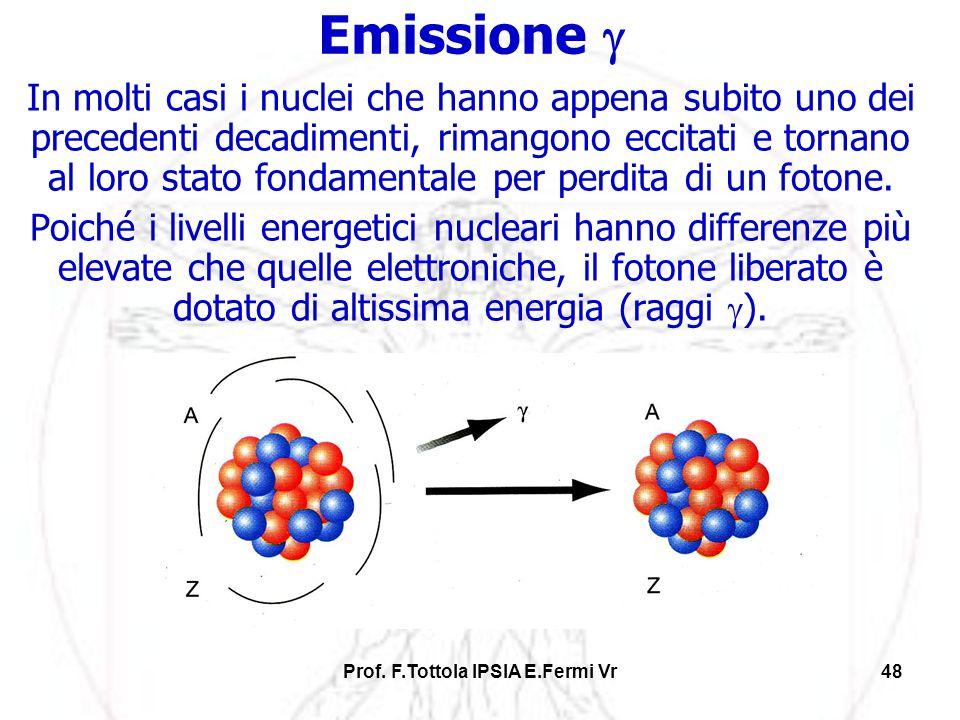 Prof. F.Tottola IPSIA E.Fermi Vr48 Emissione In molti casi i nuclei che hanno appena subito uno dei precedenti decadimenti, rimangono eccitati e torna