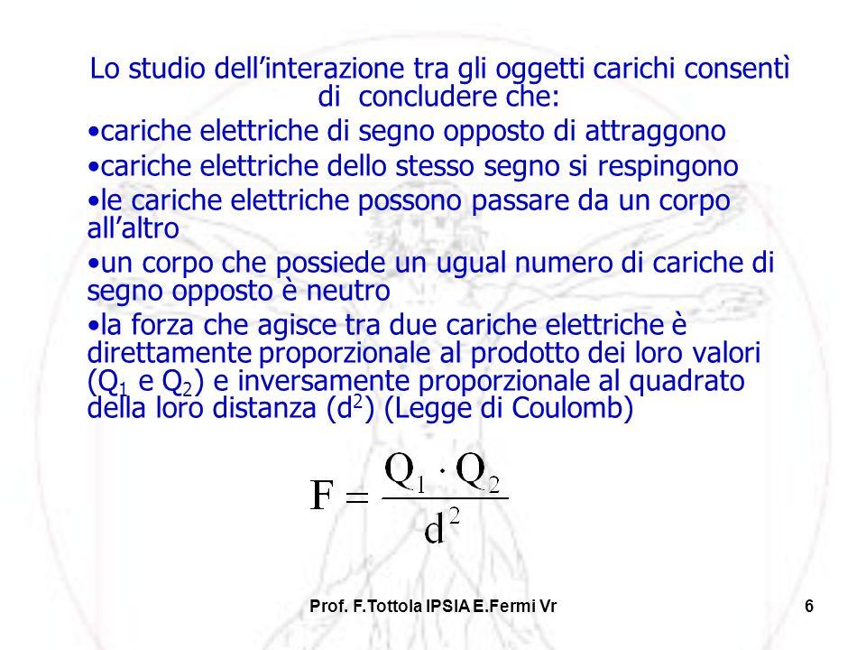 Prof. F.Tottola IPSIA E.Fermi Vr6 Lo studio dellinterazione tra gli oggetti carichi consentì di concludere che: cariche elettriche di segno opposto di