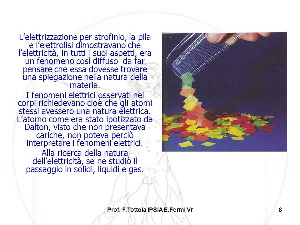Prof. F.Tottola IPSIA E.Fermi Vr8 Lelettrizzazione per strofinio, la pila e lelettrolisi dimostravano che lelettricità, in tutti i suoi aspetti, era u