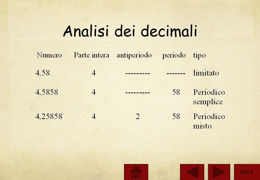 Tutte le frazioni non apparenti si trasformano in numeri decimali. LIMITATI: se la parte decimale è finita ILLIMITATI: Periodici Semplici: se si ripet