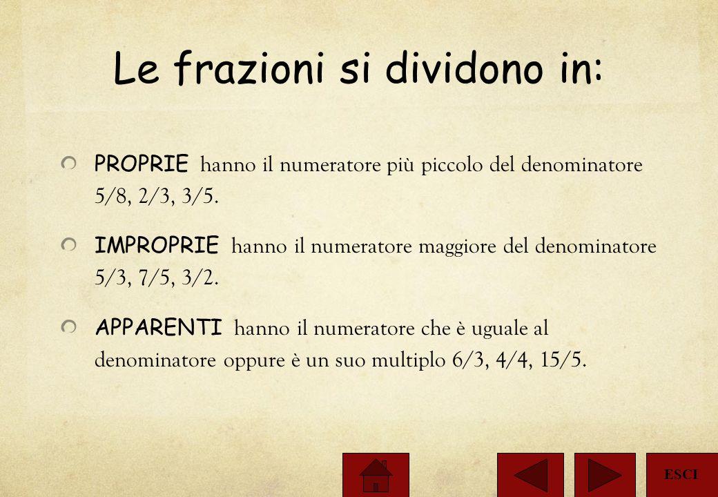 La frazione 3 / 4 Indica 3 parti su 4 parti. In quante parti dividiamo lunità? 4 Quante parti prendiamo? 3 ESCI