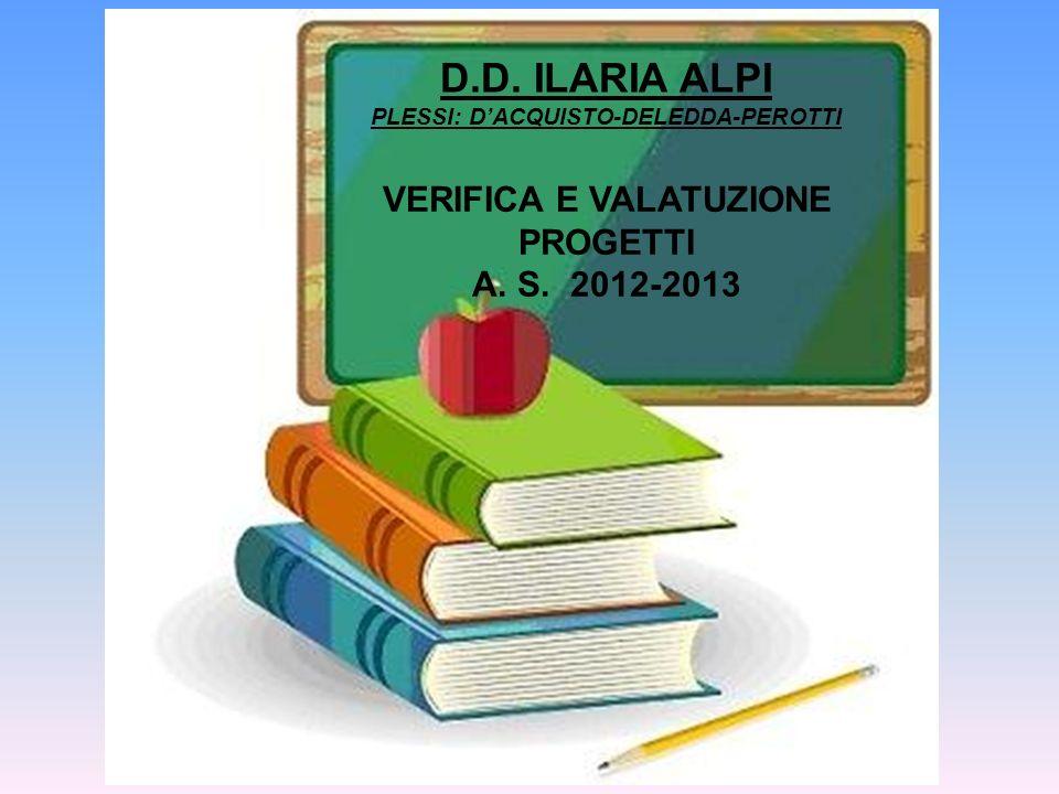 VERIFICA E VALATUZIONE PROGETTI A. S. 2012-2013 D.D. ILARIA ALPI PLESSI: DACQUISTO-DELEDDA-PEROTTI