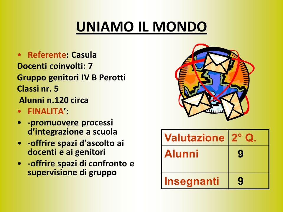 UNIAMO IL MONDO Referente: Casula Docenti coinvolti: 7 Gruppo genitori IV B Perotti Classi nr. 5 Alunni n.120 circa FINALITA: -promuovere processi din