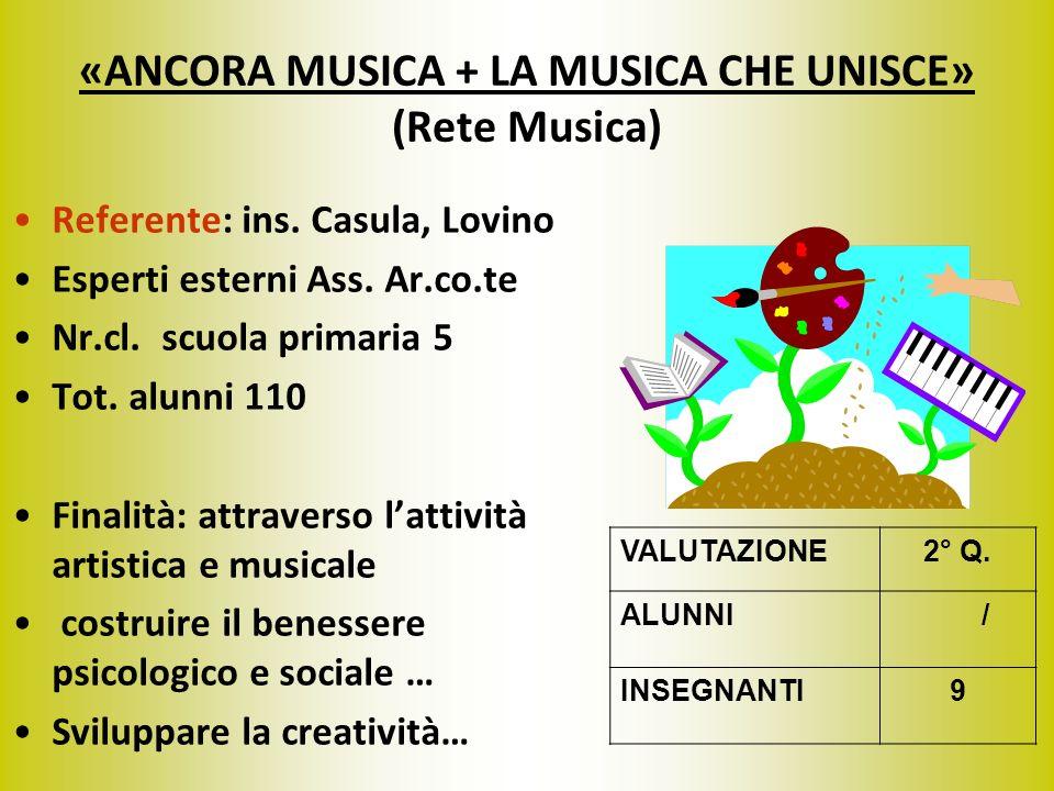 «ANCORA MUSICA + LA MUSICA CHE UNISCE» (Rete Musica) Referente: ins. Casula, Lovino Esperti esterni Ass. Ar.co.te Nr.cl. scuola primaria 5 Tot. alunni