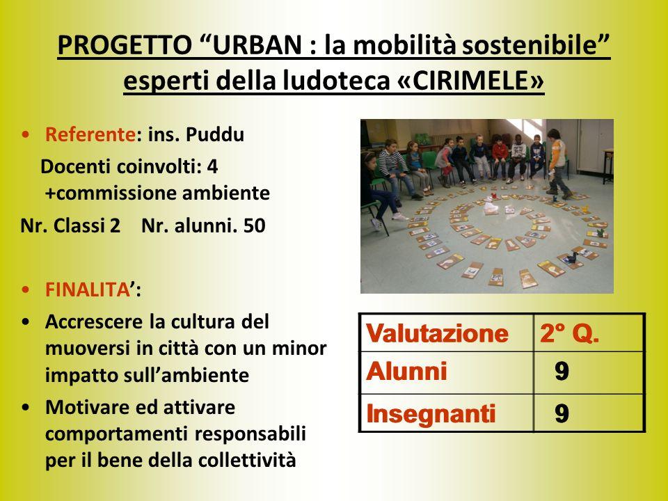 PROGETTO URBAN : la mobilità sostenibile esperti della ludoteca «CIRIMELE» Referente: ins. Puddu Docenti coinvolti: 4 +commissione ambiente Nr. Classi