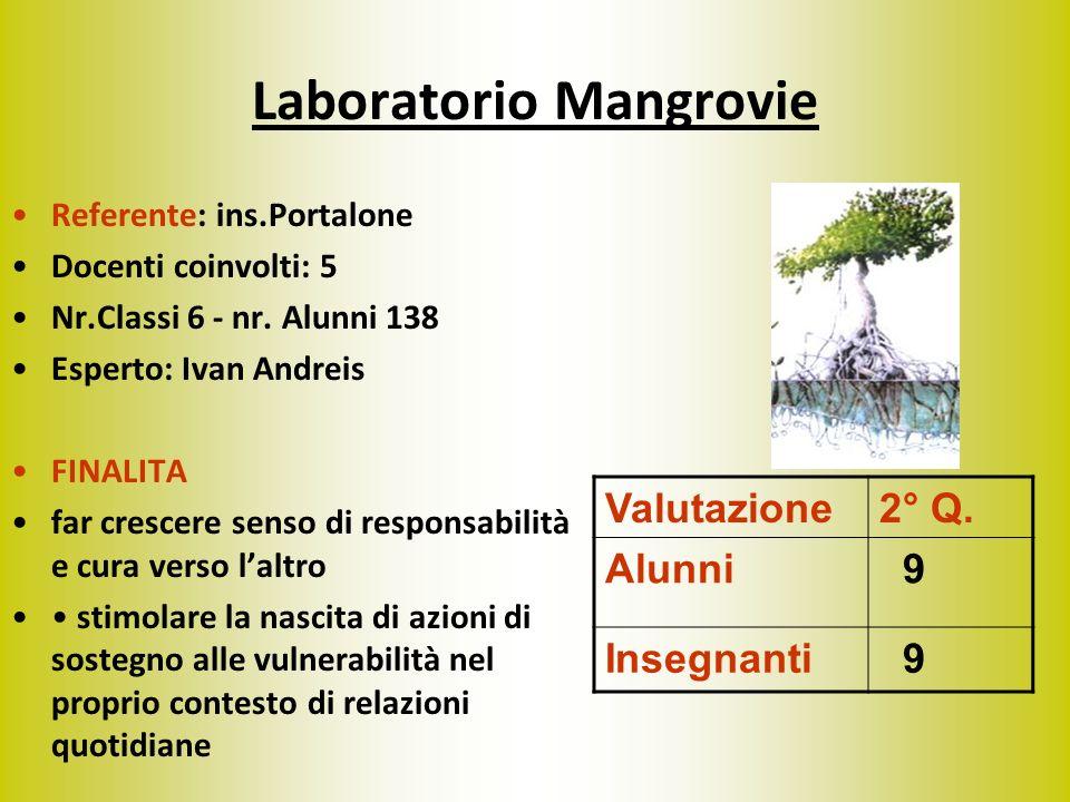 Laboratorio Mangrovie Referente: ins.Portalone Docenti coinvolti: 5 Nr.Classi 6 - nr. Alunni 138 Esperto: Ivan Andreis FINALITA far crescere senso di
