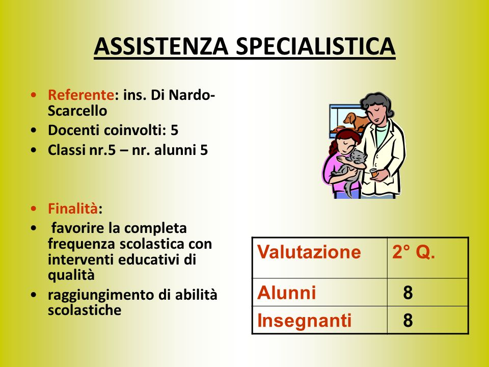 ASSISTENZA SPECIALISTICA Referente: ins. Di Nardo- Scarcello Docenti coinvolti: 5 Classi nr.5 – nr. alunni 5 Finalità: favorire la completa frequenza