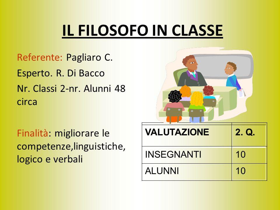 IL FILOSOFO IN CLASSE Referente: Pagliaro C. Esperto. R. Di Bacco Nr. Classi 2-nr. Alunni 48 circa Finalità: migliorare le competenze,linguistiche, lo