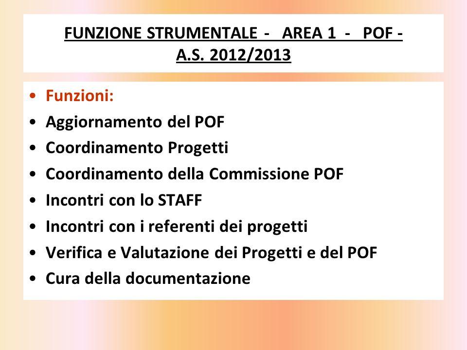 FUNZIONE STRUMENTALE - AREA 1 - POF - A.S. 2012/2013 Funzioni: Aggiornamento del POF Coordinamento Progetti Coordinamento della Commissione POF Incont