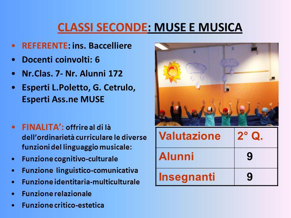 CLASSI SECONDE: MUSE E MUSICA REFERENTE: ins. Baccelliere Docenti coinvolti: 6 Nr.Clas. 7- Nr. Alunni 172 Esperti L.Poletto, G. Cetrulo, Esperti Ass.n