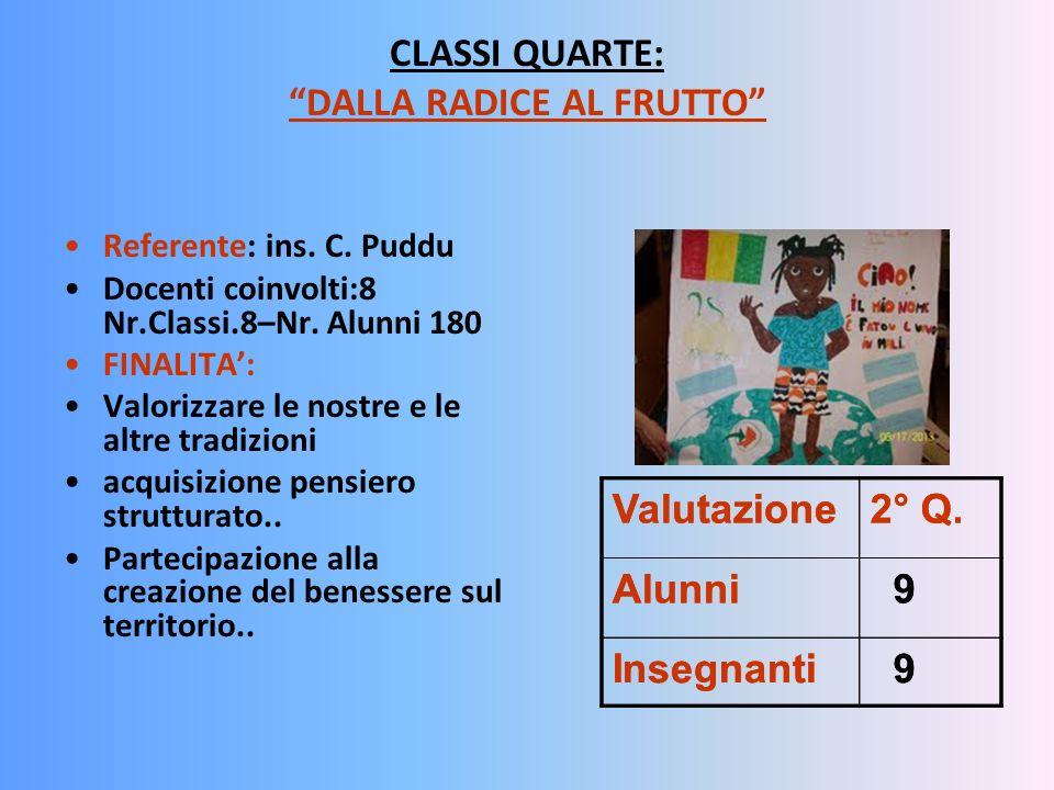CLASSI QUARTE: DALLA RADICE AL FRUTTO Referente: ins. C. Puddu Docenti coinvolti:8 Nr.Classi.8–Nr. Alunni 180 FINALITA: Valorizzare le nostre e le alt