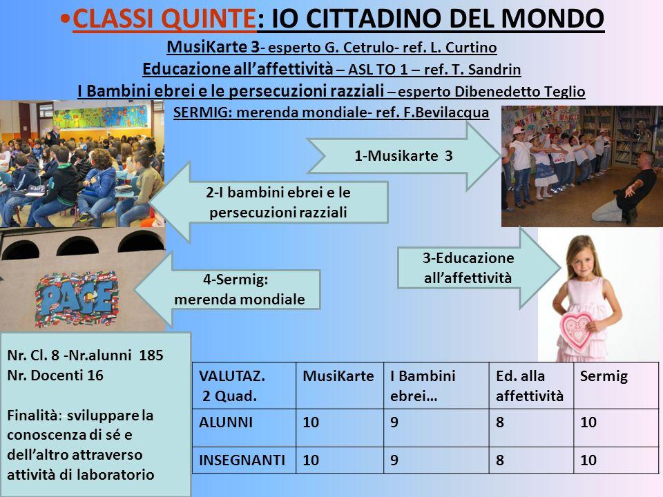 CLASSI QUINTE: IO CITTADINO DEL MONDO MusiKarte 3 - esperto G. Cetrulo- ref. L. Curtino Educazione allaffettività – ASL TO 1 – ref. T. Sandrin I Bambi