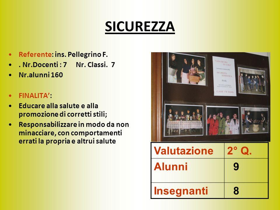 SICUREZZA Referente: ins. Pellegrino F.. Nr.Docenti : 7 Nr. Classi. 7 Nr.alunni 160 FINALITA: Educare alla salute e alla promozione di corretti stili;