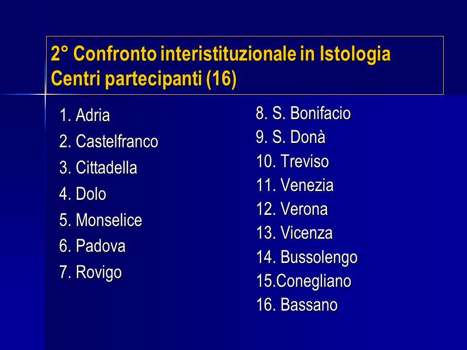 2° Confronto interistituzionale in Istologia Centri partecipanti (16) 1. Adria 2. Castelfranco 3. Cittadella 4. Dolo 5. Monselice 6. Padova 7. Rovigo
