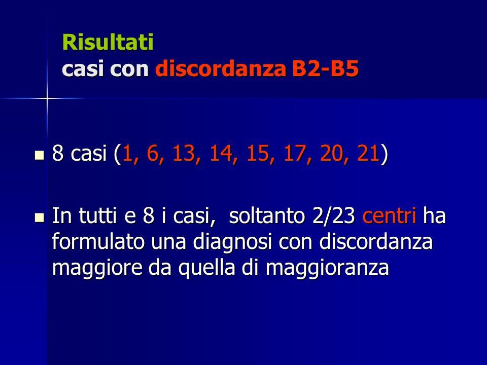 Risultati casi con discordanza B2-B5 8 casi (1, 6, 13, 14, 15, 17, 20, 21) 8 casi (1, 6, 13, 14, 15, 17, 20, 21) In tutti e 8 i casi, soltanto 2/23 ce