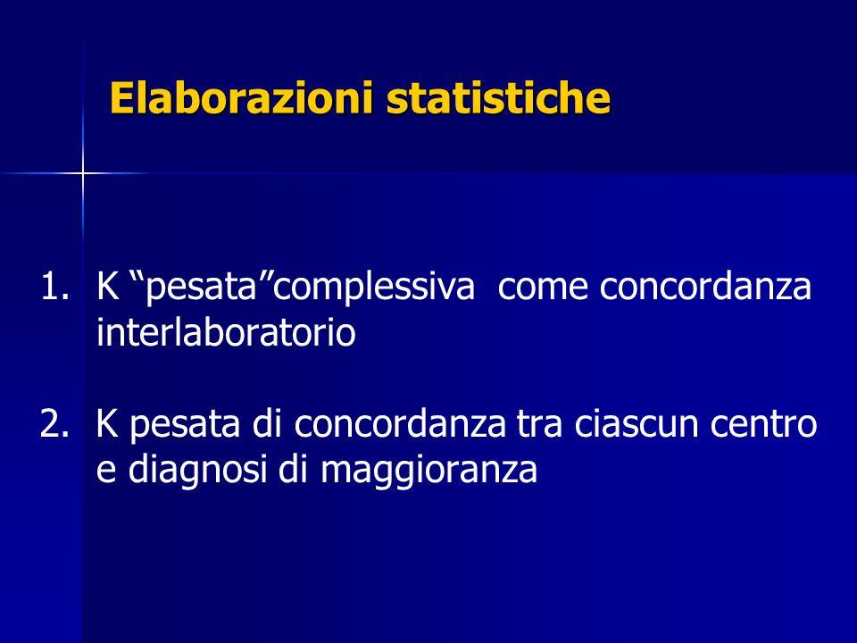 Elaborazioni statistiche 1. 1.K pesatacomplessiva come concordanza interlaboratorio 2. K pesata di concordanza tra ciascun centro e diagnosi di maggio