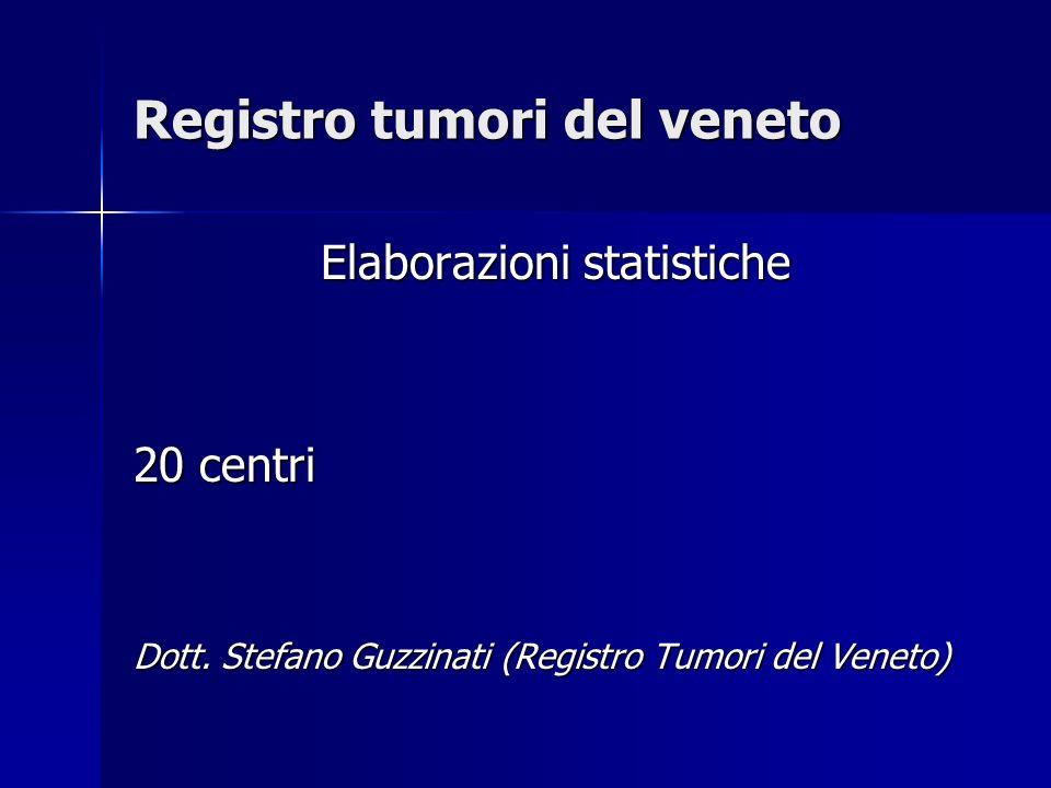 Registro tumori del veneto Elaborazioni statistiche 20 centri Dott. Stefano Guzzinati (Registro Tumori del Veneto)