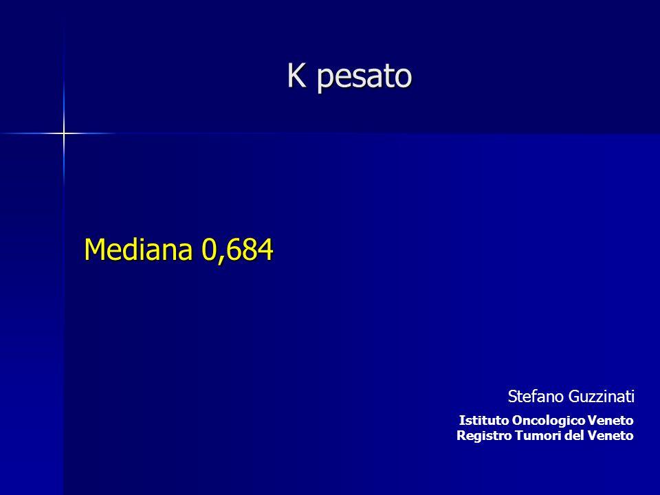 Stefano Guzzinati Istituto Oncologico Veneto Registro Tumori del Veneto K pesato Mediana 0,684