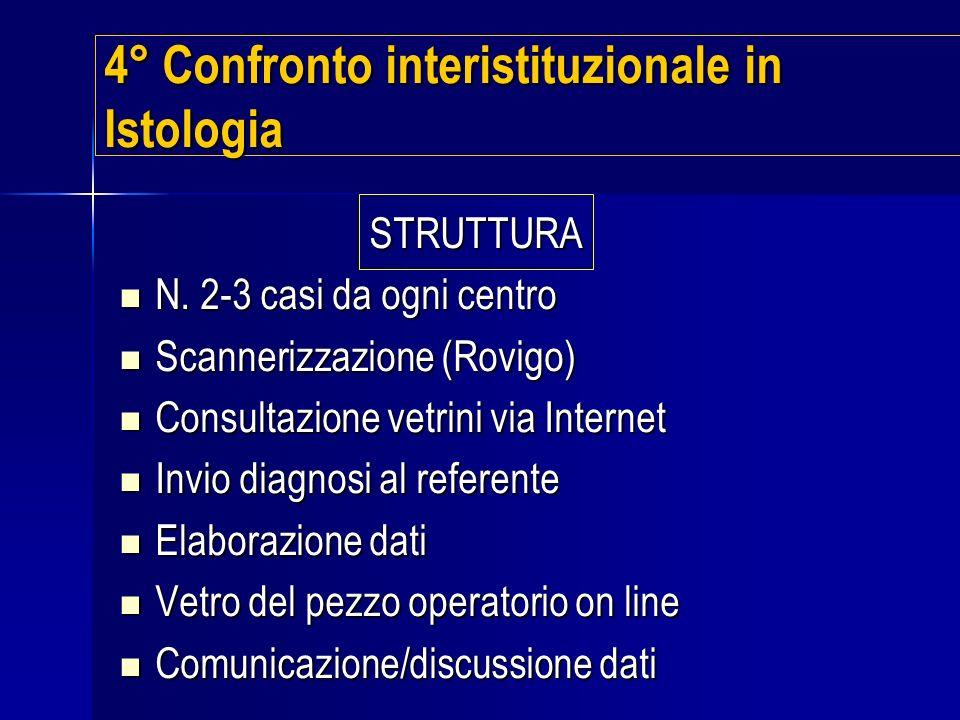 STRUTTURA N. 2-3 casi da ogni centro N. 2-3 casi da ogni centro Scannerizzazione (Rovigo) Scannerizzazione (Rovigo) Consultazione vetrini via Internet