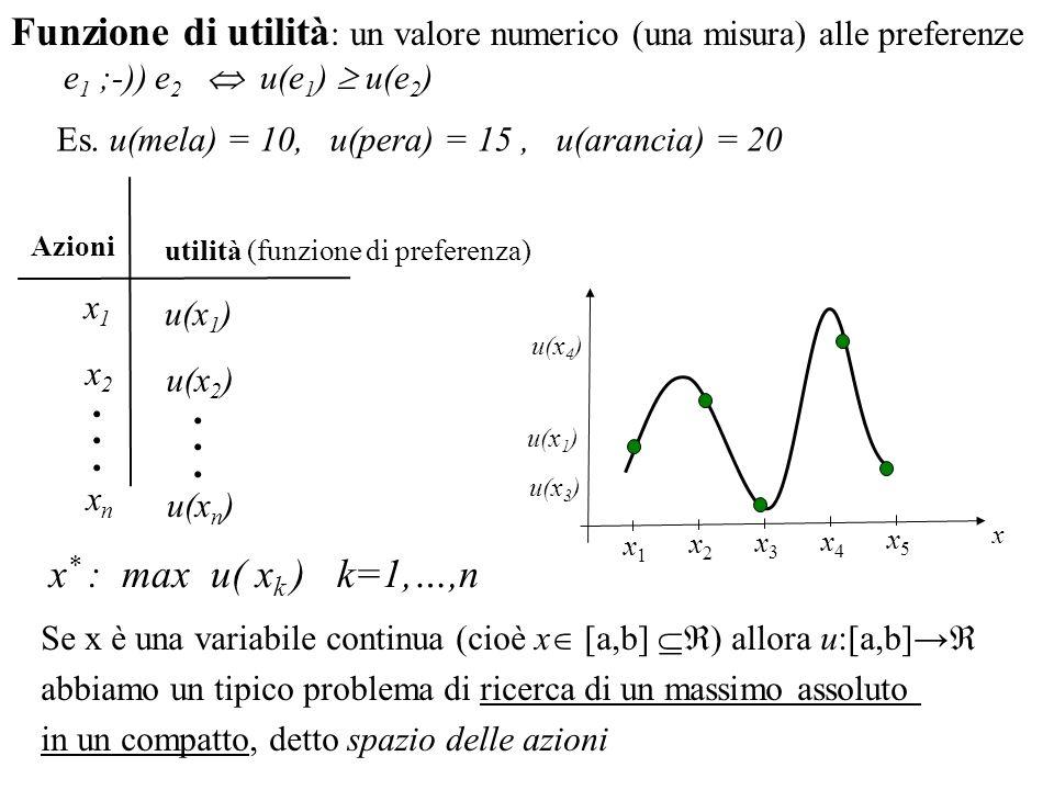 x1x1 x2x2 xnxn...... Azioni utilità (funzione di preferenza) u(x 1 ) u(x 2 ) u(x n )...... x * : max u( x k ) k=1,…,n Se x è una variabile continua (c