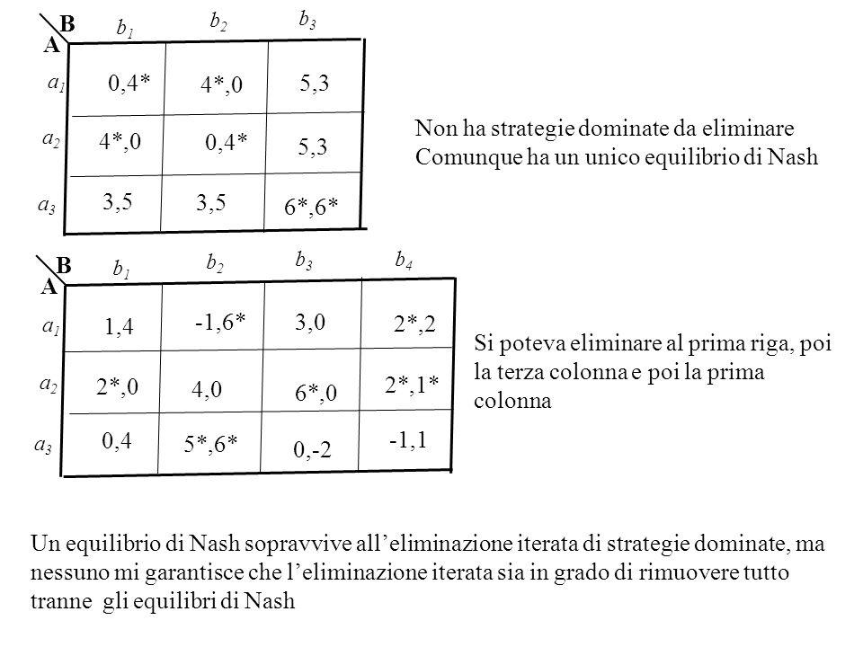 B A a1a1 a2a2 b1b1 b2b2 a3a3 b3b3 0,4* 4*,0 5,3 4*,0 0,4* 5,3 3,5 6*,6* B A a1a1 a2a2 b1b1 b2b2 b4b4 b3b3 1,4 -1,6* 3,0 2*,0 4,0 6*,0 2*,2 2*,1* 0,4 5