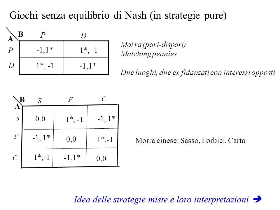 B A S F S F C 0,0 1*, -1 -1, 1* 0,0 1*,-1 -1,1* 0,0 Morra cinese: Sasso, Forbici, Carta C -1,1* 1*, -1 -1,1* 1*, -1 B A P D P D Morra (pari-dispari) M
