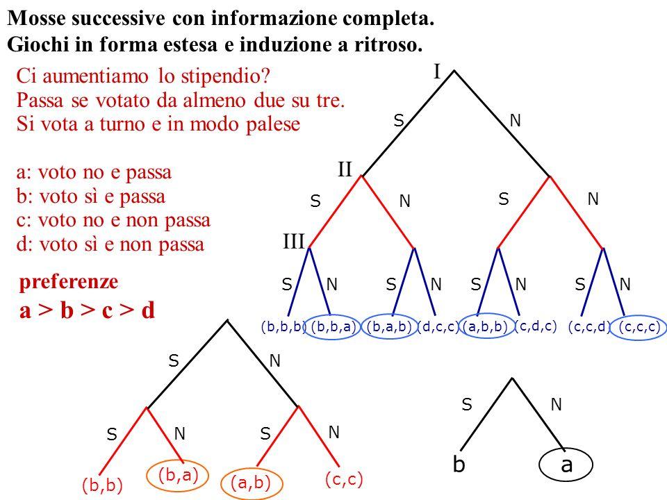 (b,b,b) (b,b,a) (b,a,b) (d,c,c) (a,b,b) (c,d,c) (c,c,d) (c,c,c) preferenze a > b > c > d SNSNSNSN SN SN S N Ci aumentiamo lo stipendio? Passa se votat