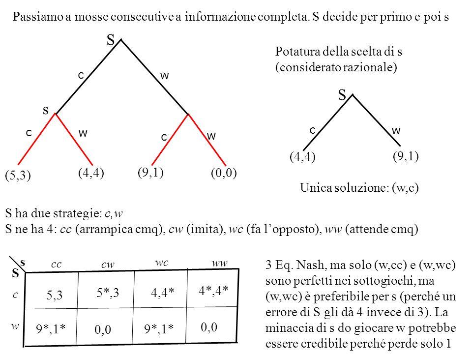 c w c w c w S s Passiamo a mosse consecutive a informazione completa. S decide per primo e poi s (5,3) (4,4) (9,1) (0,0) Potatura della scelta di s (c